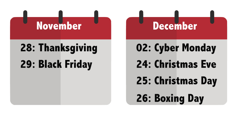 Graphic of holidays throughout the months of November and December that matter to ecommerce