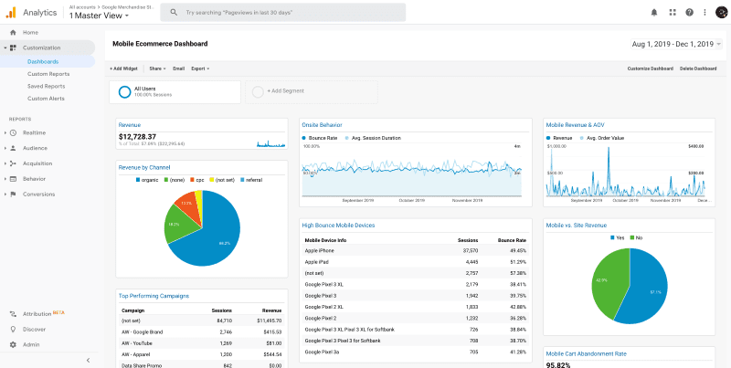 creenshot of Perfect Dashboard for displaying revenue information