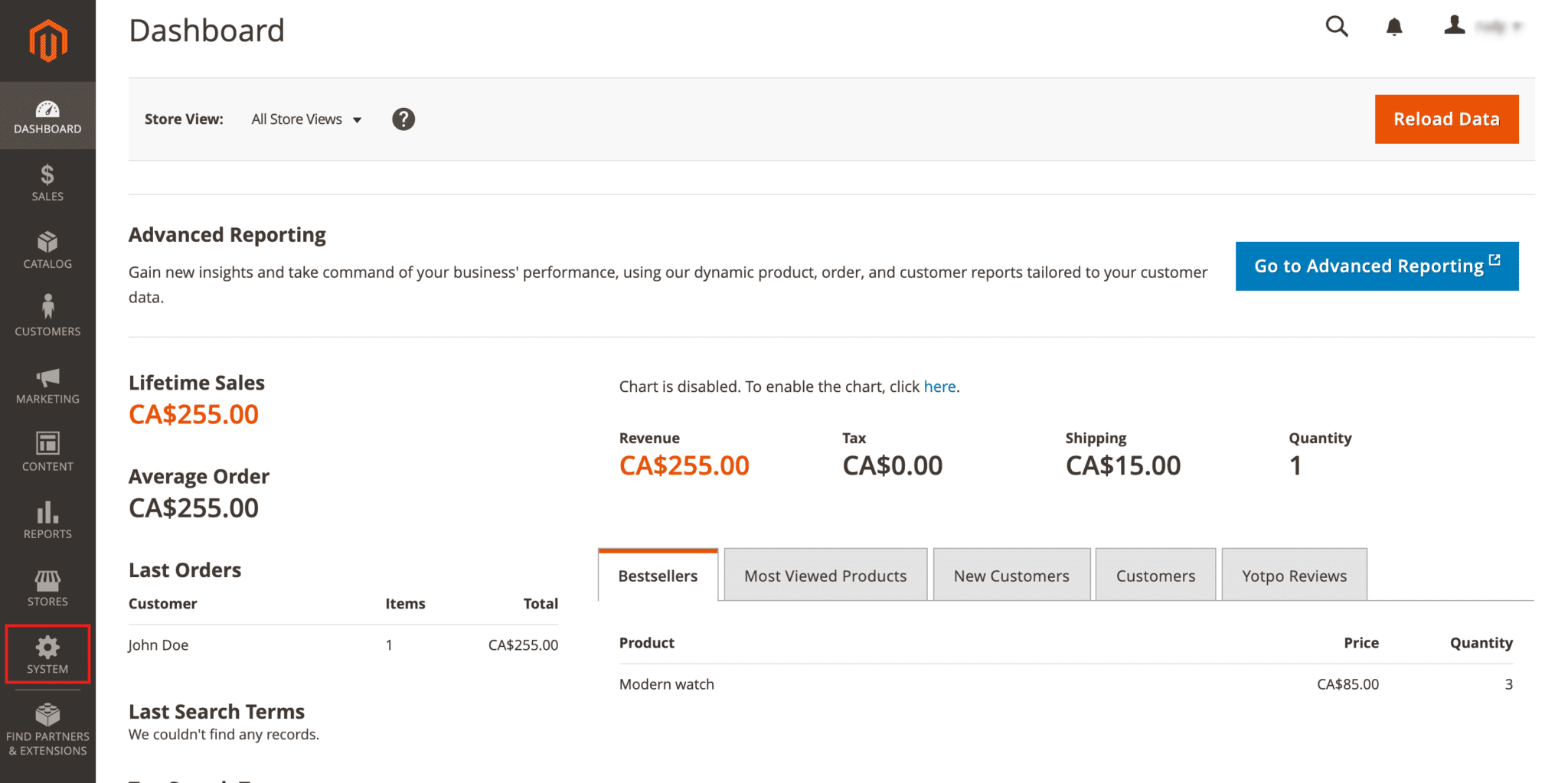 Magento Dashboard with system button clicked